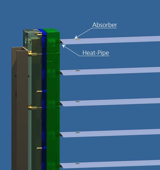 Basic principle of the Solar Thermal Venetian Blinds
